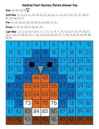 Bluebird Hundred Chart Mystery Picture With Number Cards