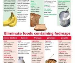 Ibs Fodmap Chart Fodmap Diet Ibs Chart Deal With Hemorrhoids