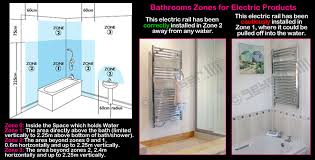 designer radiators heated towel rails electric radiators electric zones for installing electric towel rails in bathrooms