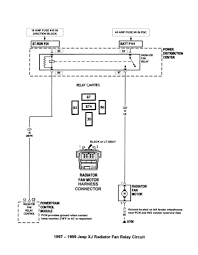 engine wiring diagram for 1999 jeep grand cherokee noticeable 1999 jeep cherokee fuse box location at 1999 Jeep Cherokee Fuse Diagram
