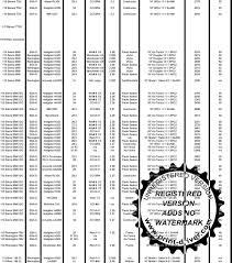6 8 Spc Ballistics Chart 6 8spc Faq Ar15 Com