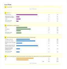 Sample Survey Result Template Free Download Results Analysis ...