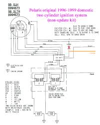 wiring diagram cdi box for 425 polaris wiring wiring diagrams online wiring diagram cdi box for polaris how to test cdi magneto stator coils hall effect sensors on