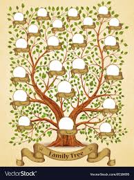 Family Tree Picture Template Family Tree Template Vintage