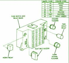 side markercar wiring diagram 1989 dodge dakota fuse box diagram