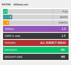 ukessays com review prices discounts promo codes rating ukessays com