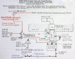 bmw m30 engine vacuum and intake hose diagram e23 e24 e28 tags → e23 e24