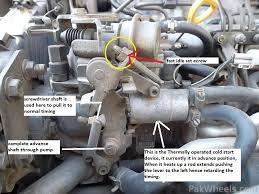 Engine optimization Corolla 2.0D - Corolla - PakWheels Forums