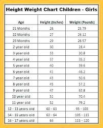 Girls Height Weight Chart Baby Height Weight Chart Elegant Beautiful Average Of Infant