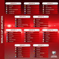 ผลการจับสลากฟุตบอลโลก 2022 รอบคัดเลือกโซนยุโรป === - Pantip