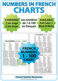 Number 1 In Charts This Week French Numbers 1 100 Chart Woodward French