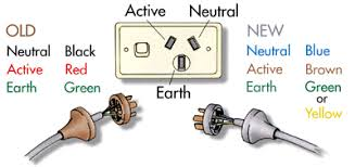 electrical wiring color code wiring diagram house wiring colour codes wiring diagrams konsult domestic wiring house wiring colour codes