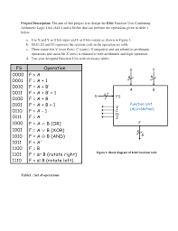 Arithmetic Logic Unit Design Project Description The Aim Of This Project Is To