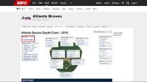 Espn Closer Chart Espn Still Lists Fredi As The Manager Of The Braves Braves