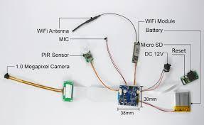 hd10 mini pinhole p2p wireless wifi diy camera pinhole camera hd10 mini pinhole p2p wireless wifi diy camera pinhole camera lens