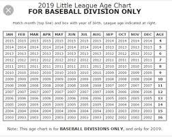 Select Baseball Age Chart Lafayette Little League Home