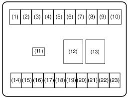 2003 chrysler pt cruiser fuse box diagram new mercury mountaineer 2003 chrysler pt cruiser fuse box diagram 2003 chrysler pt cruiser fuse box diagram unique maruti suzuki alto k10 2nd generation second generation