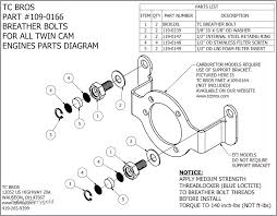simple wiring diagram for harley s 76 sportster blow up diagram harley davidson headlight simplified wiring diagram for 1989 harley sportster on 76 sportster blow up diagram