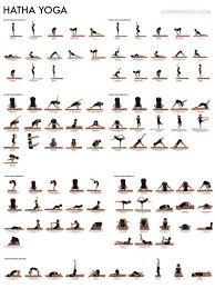 Want Some Free Yoga Exercises Hatha Yoga Poses Yoga