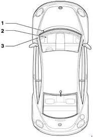 new beetle fuse box diagram volkswagen new beetle fuse box diagram