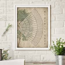 Ancestry Family Tree Chart Us 2 57 20 Off 6 Generation Family Tree Fan Chart Vintage Wall Art Canvas Poster Print Ancestry Genealogy Picture Painting Home Wall Art Decor In