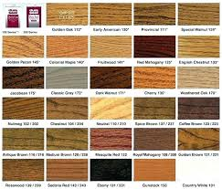 Floor Stain Color Chart Wood Stain Colors From For Use On Floors Floor Flooring