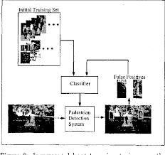 avery template 8965 pedestrian detection using wavelet templates