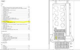 2011 sprinter fuse diagram data wiring diagrams \u2022 ford focus 2008 fuse box diagram 2011 sprinter fuse box wiring diagrams schematics solved diagram rh auto portal org 2011 sprinter fuse box diagram mercedes sprinter fuse box diagram