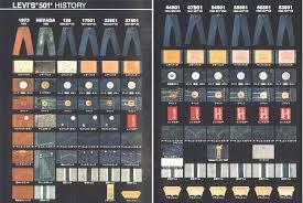 Levis Color Codes Chart Vintage Levis 501 Jeans The Ultimate Collectors Guide