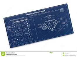 Diamond Grading Chart Diamond Grading Chart Stock Photo Image Of Home Beauty