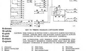 genuine 7 pin round trailer wiring diagram australia pictures 7 pin triumph spitfire wiring diagram electrical schematic complete triumph spitfire wiring diagram wiring schematics and diagrams triumph spitfire, gt6, herald