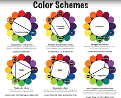Color Wheel Chart Combinations Color Coordinated Family Outfits For Disney Colour Wheel