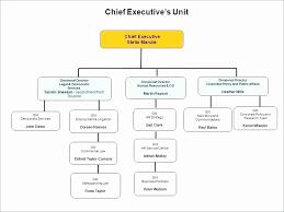 Organization Chart Generator Online 18 Right Bootstrap Org Chart
