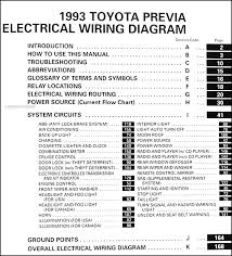 1993 toyota previa wiring diagram manual original 1993 toyota previa wiring diagram manual original · table of contents