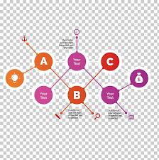 Diagram Venn Ppt Chart Venn Diagram Infographic Ppt Business Decoration Png