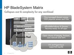 Hp Bladesystem Compatibility Chart Hp Bladesystem Matrix Introduction Overview Ppt Download