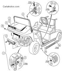 wiring gas club car parts & accessories readingrat net Club Car Ds Schematic club car gas golf cart wiring diagram wirdig, wiring diagram club car ds parts schematic