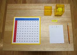 Multiplication Finger Chart 1 Montessori Album