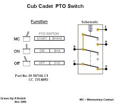 pto wiring diagram pto wiring diagrams