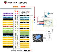 wiring the vibration tilt switch ball tilt switch rpi raspberry pi ball tilt switch wiring schematics diagram