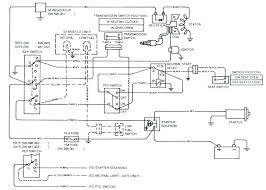 walker lawn mower wiring diagram schematic diagrams walker mower wiring diagram for charging unit simple wiring diagrams bolens lawn mower wiring diagram walker lawn mower wiring diagram