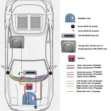 diagrams subwoofer wiring 4 ohm dual voice coil wiring diagram for how to install car amplifier and subwoofer at Car Dual Amplifier Wiring Diagram