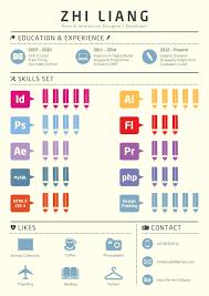 Zhi Liang infographic resume | Tumblr