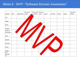 Pmw 150 Org Chart