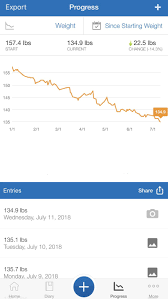Keto Electrolytes Chart Keto Diet What Ive Experienced After Six Months On A
