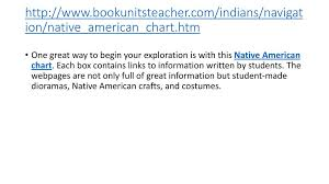 Bookunitsteacher Com Indians Navigation Native American Chart Htm Native American Project Ppt Download