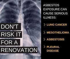 Asbestos, a crystalline mineral that occurs in deposits throughout the world, is the smallest naturally occurring fiber. Asbestos Disease Support Society Don T Risk The Possible Health Effects Of Asbestos Exposure Asbestos Is A Known Carcinogen And Inhaling Asbestos Fibres Is Associated With Diseases Including Pleural Disease Asbestosis Mesothelioma