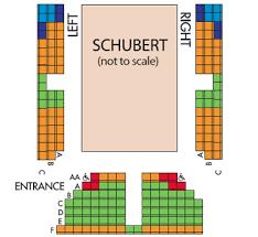 Pennsylvania Shakespeare Festival Venue Seating Charts