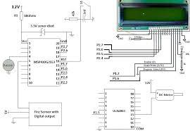 similiar fire sprinkler head diagram keywords automatic fire sprinkler system diagram automatic wiring diagram and