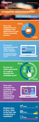 futurestep executive survey video interviewing becomes a mainstay editor s note infographic available